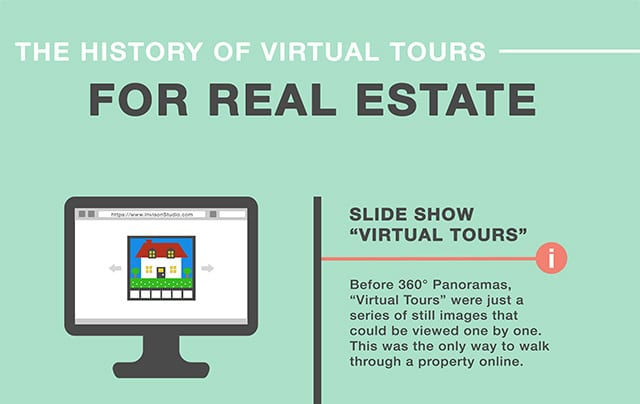 Infographic | Real Estate Marketing Tools | Real Estate Virtual Tour | Real Estate Virtual Tours | Virtual Tours For Real Estate