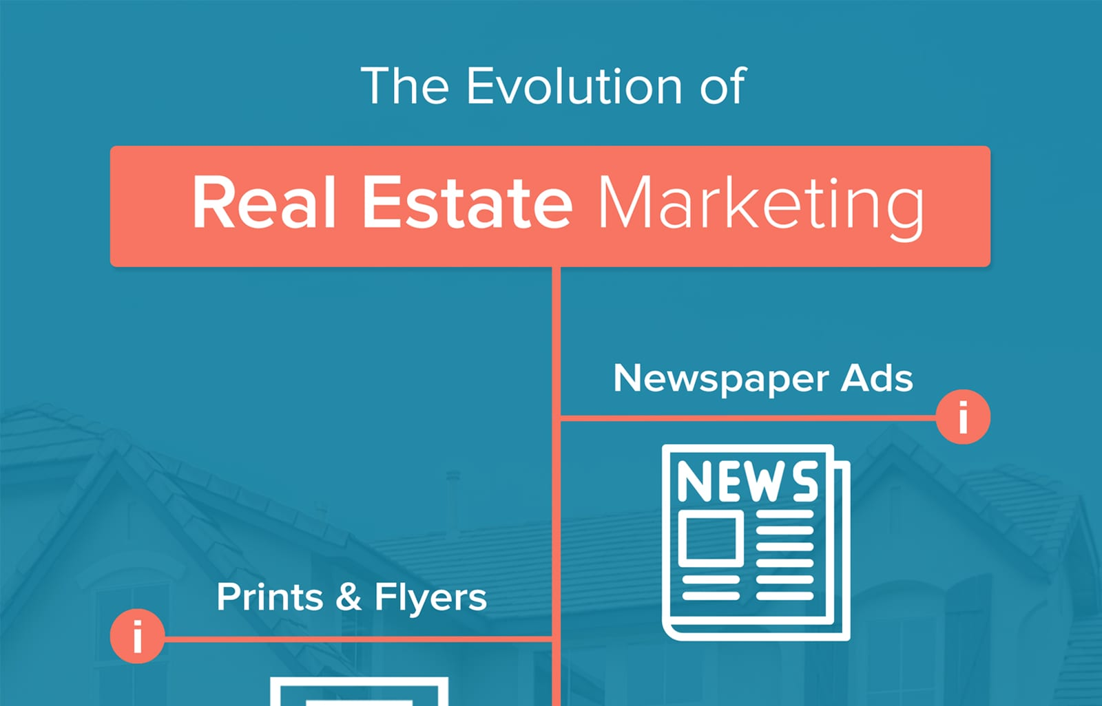 Featured Image | Real Estate Marketing Tools | Real Estate Photographer | 360 Photography Services | Real Estate Photography Services | Aerial Photography Services | Drone Photography Services
